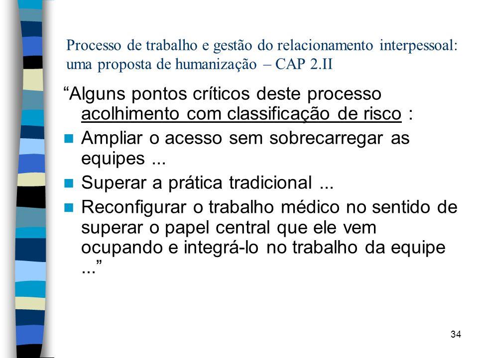 34 Processo de trabalho e gestão do relacionamento interpessoal: uma proposta de humanização – CAP 2.II Alguns pontos críticos deste processo acolhime