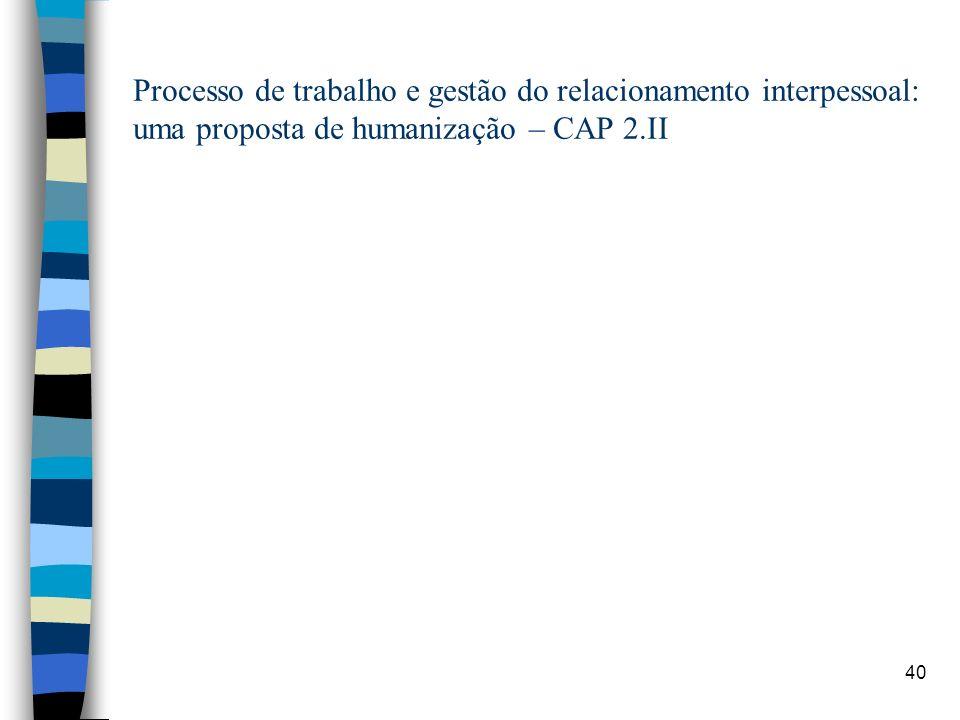 40 Processo de trabalho e gestão do relacionamento interpessoal: uma proposta de humanização – CAP 2.II
