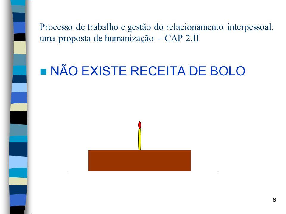 6 Processo de trabalho e gestão do relacionamento interpessoal: uma proposta de humanização – CAP 2.II NÃO EXISTE RECEITA DE BOLO