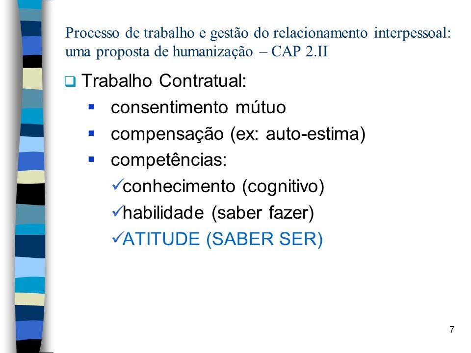 8 Processo de trabalho e gestão do relacionamento interpessoal: uma proposta de humanização – CAP 2.II PACTUAÇÃO: CONTRATO DE CONVIVÊNCIA PROCESSO DE TRABALHO METAS E PRAZOS POSSIBILIDADES (realidade) E FEEDBACK