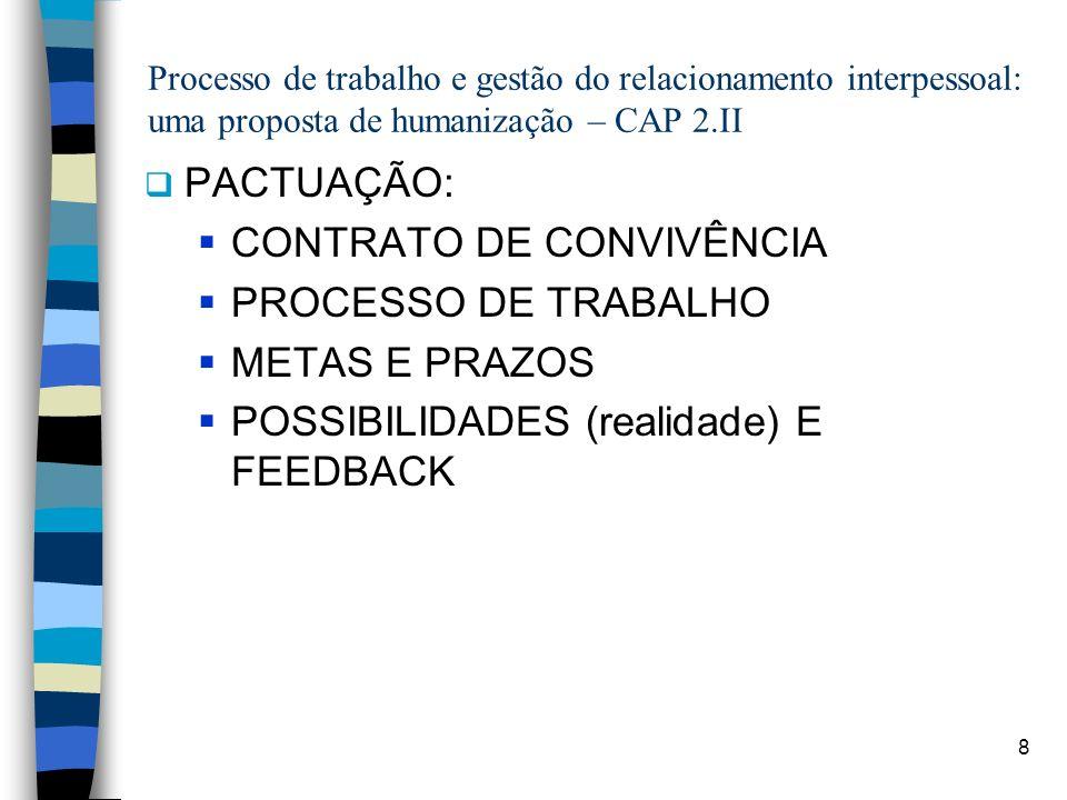 8 Processo de trabalho e gestão do relacionamento interpessoal: uma proposta de humanização – CAP 2.II PACTUAÇÃO: CONTRATO DE CONVIVÊNCIA PROCESSO DE