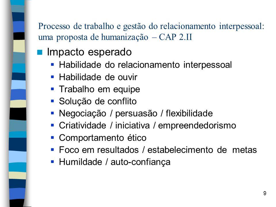 10 Processo de trabalho e gestão do relacionamento interpessoal: uma proposta de humanização – CAP 2.II DESDOBRAMENTOS: Discussão e pactuação de Contrato de Convivência e do Processo de Trabalho das equipes nas suas Unidades de Saúde.