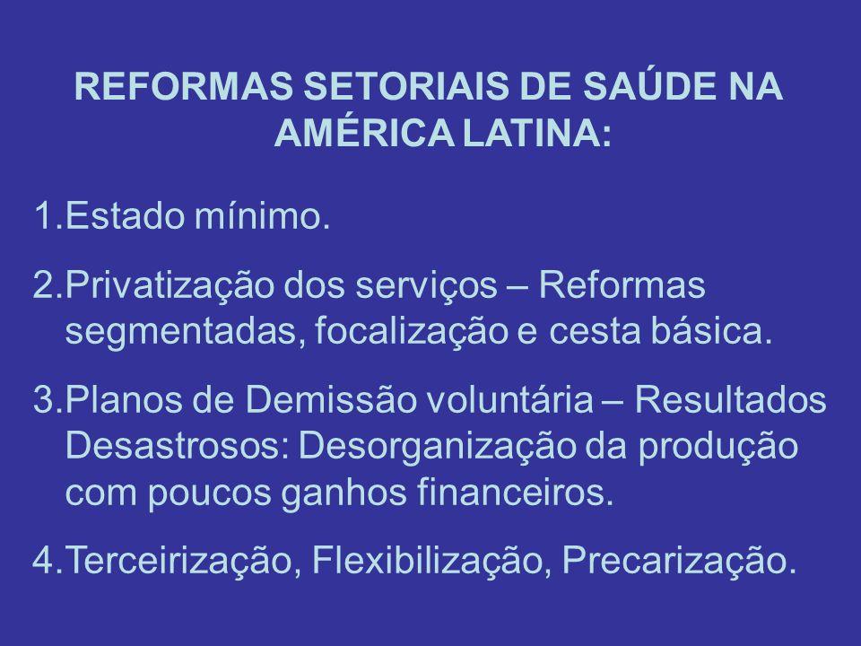 REFORMAS SETORIAIS DE SAÚDE NA AMÉRICA LATINA: 1.Estado mínimo. 2.Privatização dos serviços – Reformas segmentadas, focalização e cesta básica. 3.Plan