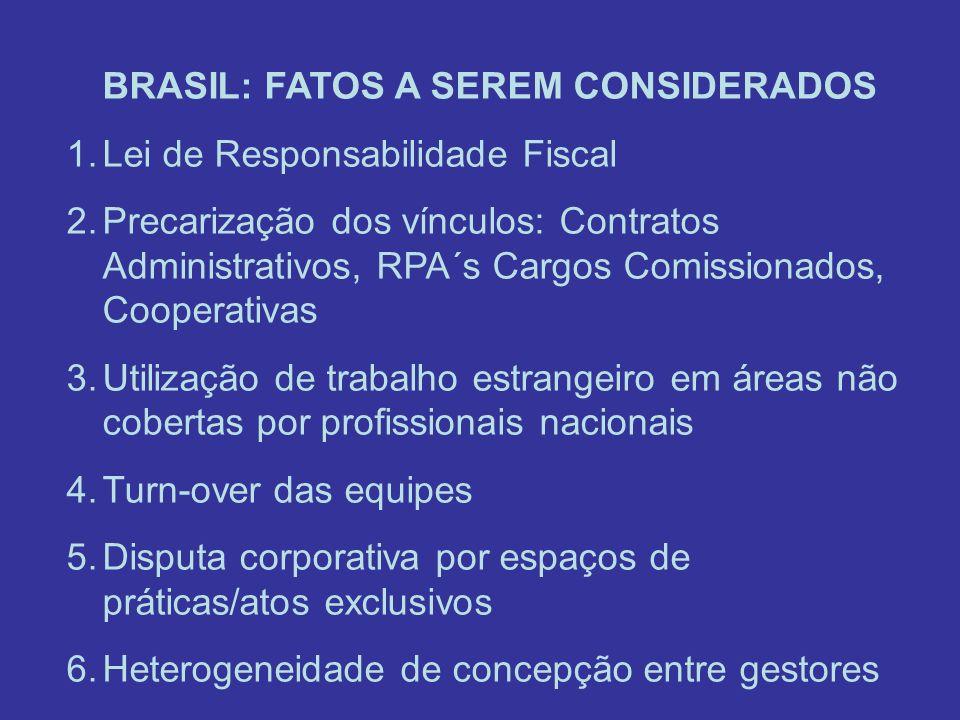 BRASIL: FATOS A SEREM CONSIDERADOS 1.Lei de Responsabilidade Fiscal 2.Precarização dos vínculos: Contratos Administrativos, RPA´s Cargos Comissionados