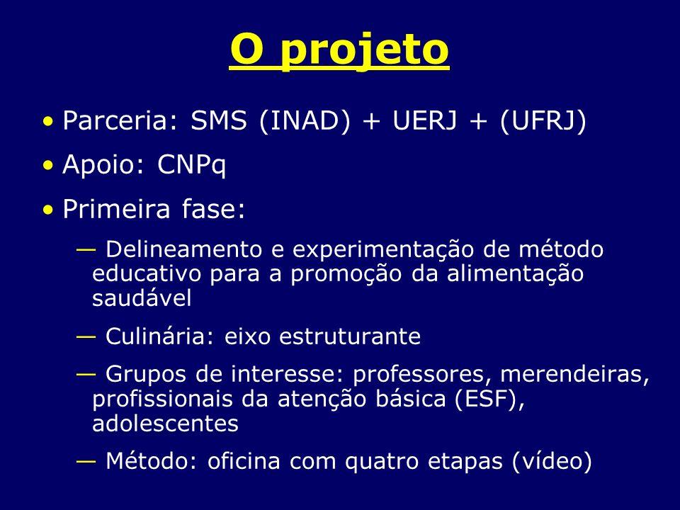 O projeto Parceria: SMS (INAD) + UERJ + (UFRJ) Apoio: CNPq Primeira fase: Delineamento e experimentação de método educativo para a promoção da aliment