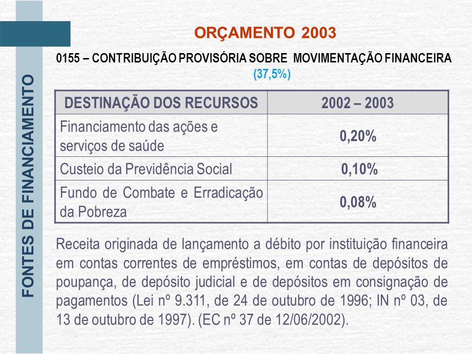 0155 – CONTRIBUIÇÃO PROVISÓRIA SOBRE MOVIMENTAÇÃO FINANCEIRA (37,5%) DESTINAÇÃO DOS RECURSOS2002 – 2003 Financiamento das ações e serviços de saúde 0,