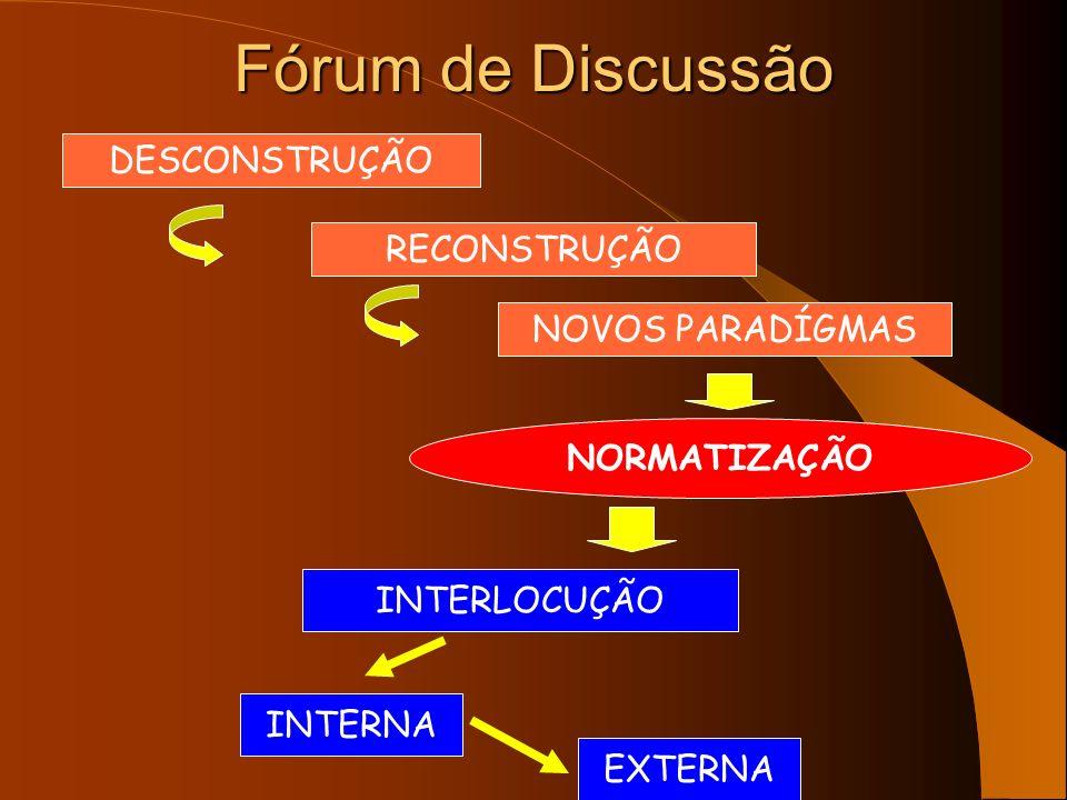 Fórum de Discussão DESCONSTRUÇÃO RECONSTRUÇÃO NOVOS PARADÍGMAS INTERLOCUÇÃO INTERNA EXTERNA NORMATIZAÇÃO