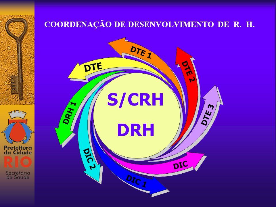 ALINHAMENTO PROGRAMA DE DESENVOLVIMENTO POTENCIAL PROGRAMA DE DESENVOLVIMENTO GERENCIAL PROGRAMA DE ESTÁGIOS PROGRAMA DE INFORMAÇÃO DE TALENTOS PROGRAMA DE INTEGRAÇÃO DO SERVIDOR PROGRAMA DE INTERCÂMBIO CULTURAL PROGRAMA DE BIBLIOTECA missão