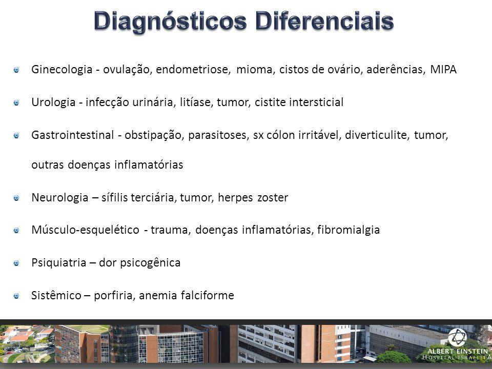 Ginecologia - ovulação, endometriose, mioma, cistos de ovário, aderências, MIPA Urologia - infecção urinária, litíase, tumor, cistite intersticial Gas