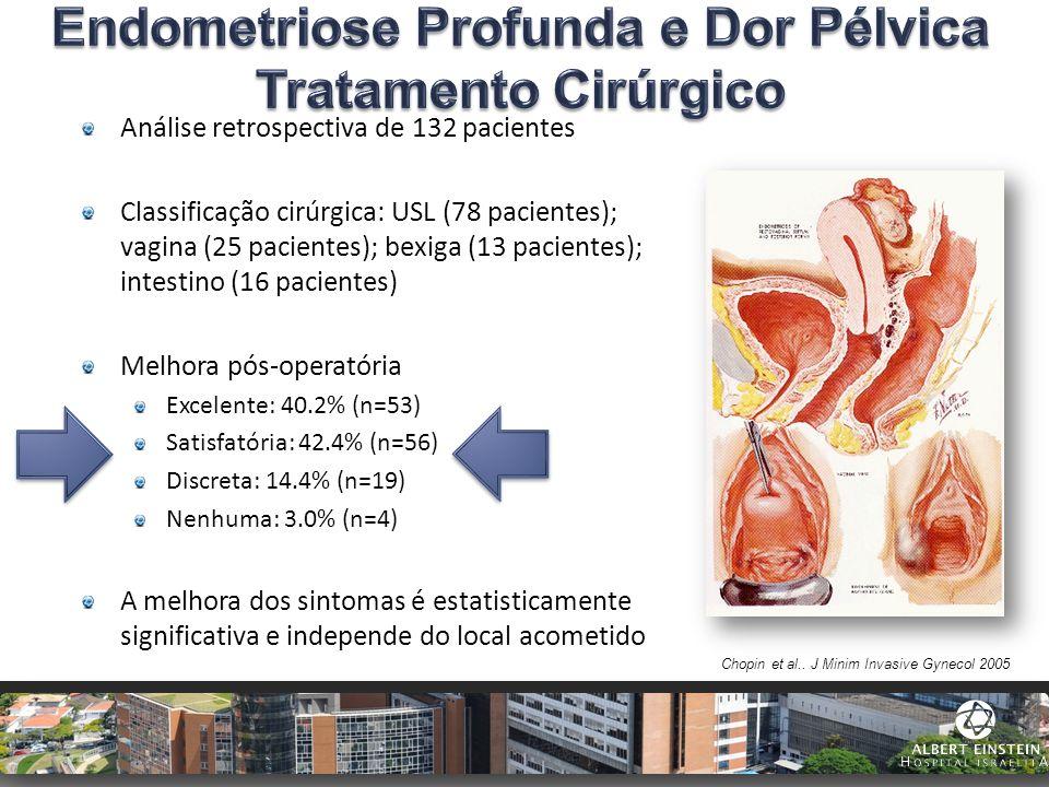 Análise retrospectiva de 132 pacientes Classificação cirúrgica: USL (78 pacientes); vagina (25 pacientes); bexiga (13 pacientes); intestino (16 pacien