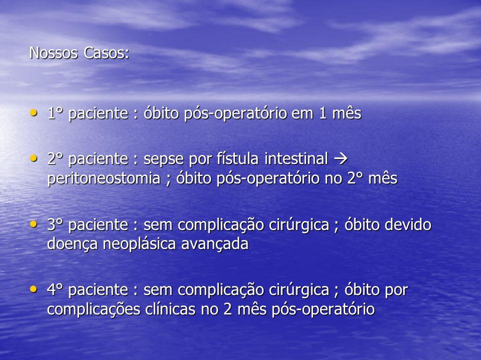 Nossos Casos: 1° paciente : óbito pós-operatório em 1 mês 1° paciente : óbito pós-operatório em 1 mês 2° paciente : sepse por fístula intestinal perit