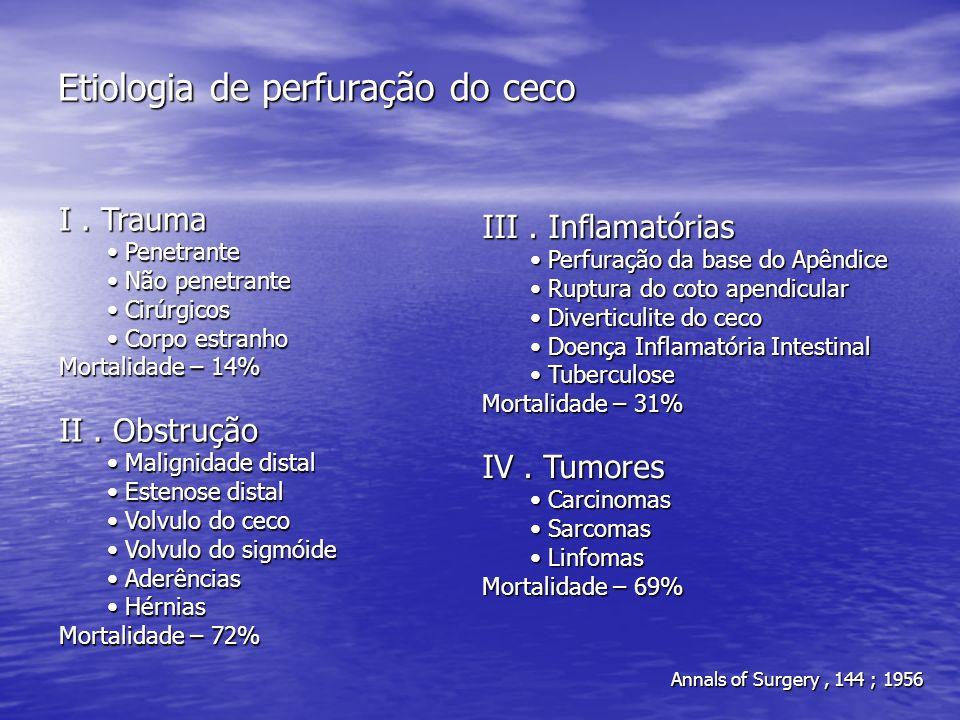 Etiologia de perfuração do ceco I. Trauma Penetrante Penetrante Não penetrante Não penetrante Cirúrgicos Cirúrgicos Corpo estranho Corpo estranho Mort