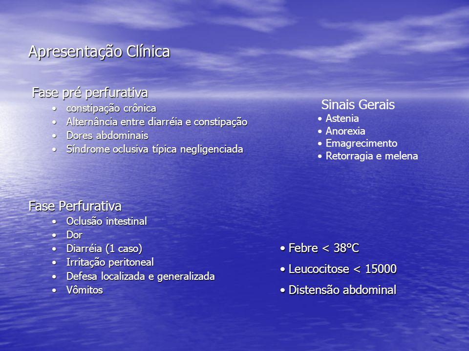 Apresentação Clínica Fase pré perfurativa Fase pré perfurativa constipação crônicaconstipação crônica Alternância entre diarréia e constipaçãoAlternância entre diarréia e constipação Dores abdominaisDores abdominais Síndrome oclusiva típica negligenciadaSíndrome oclusiva típica negligenciada Fase Perfurativa Oclusão intestinalOclusão intestinal DorDor Diarréia (1 caso)Diarréia (1 caso) Irritação peritonealIrritação peritoneal Defesa localizada e generalizadaDefesa localizada e generalizada VômitosVômitos Sinais Gerais Astenia Anorexia Emagrecimento Retorragia e melena Febre < 38°C Febre < 38°C Leucocitose < 15000 Leucocitose < 15000 Distensão abdominal Distensão abdominal