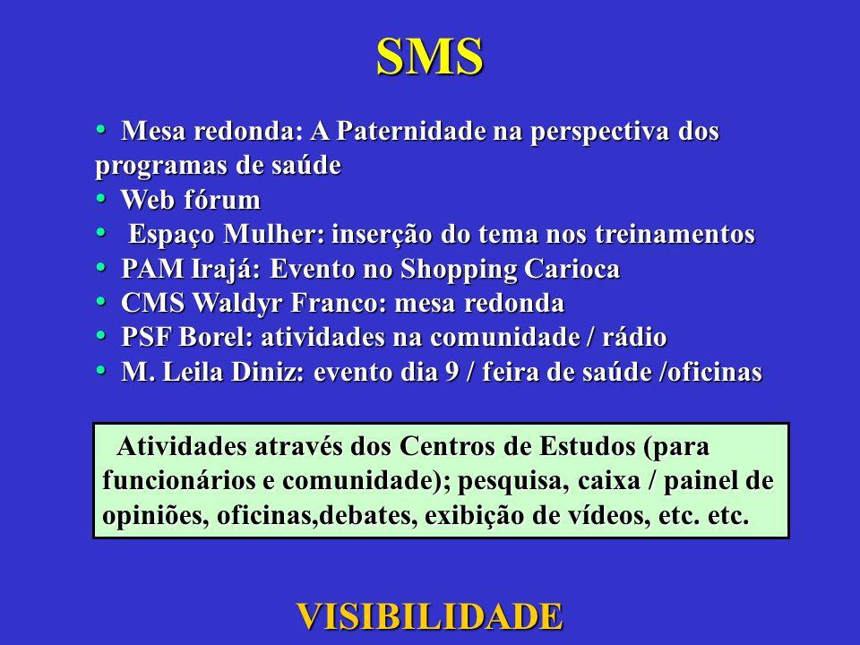 SMS Mesa redondaA Paternidade na perspectiva dos programas de saúde Mesa redonda: A Paternidade na perspectiva dos programas de saúde Web fórum Web fó