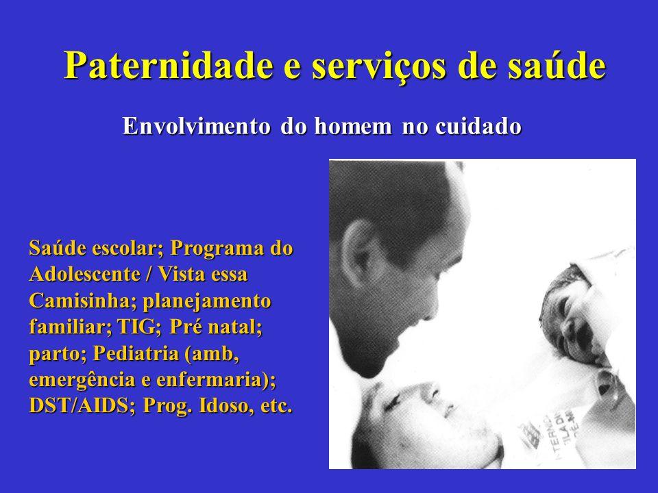 Paternidade e serviços de saúde Envolvimento do homem no cuidado Saúde escolar; Programa do Adolescente / Vista essa Camisinha; planejamento familiar;