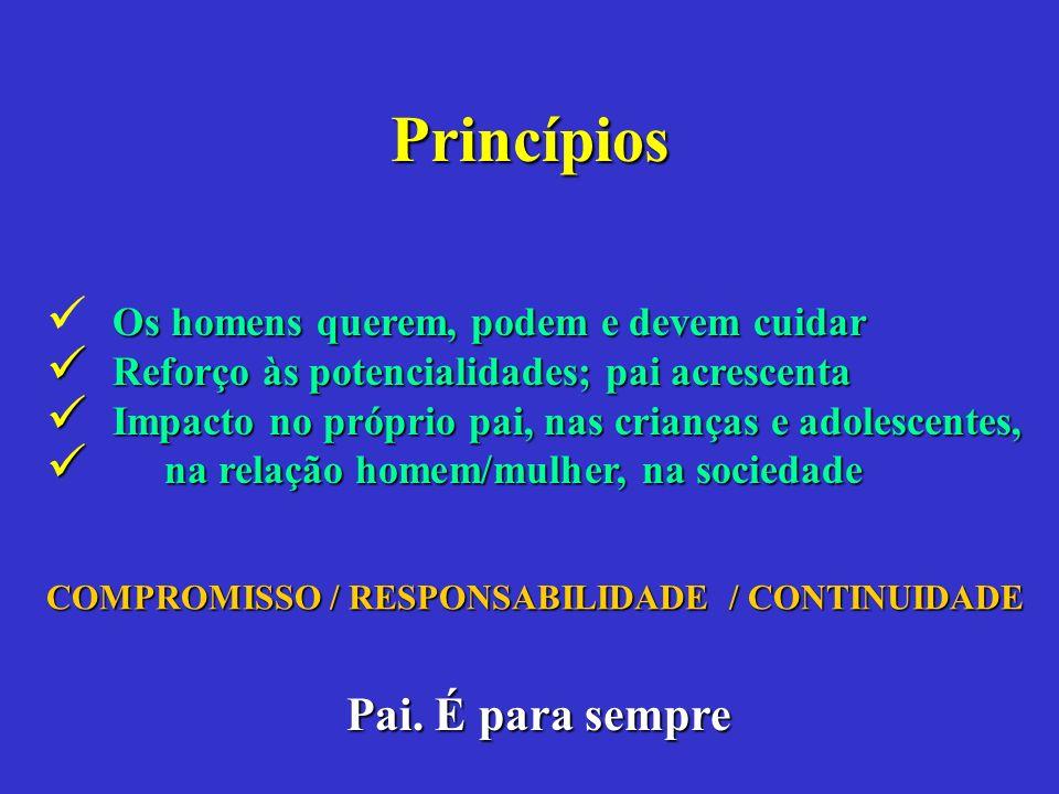 Princípios Os homens querem, podem e devem cuidar Reforço às potencialidades; pai acrescenta Reforço às potencialidades; pai acrescenta Impacto no pró