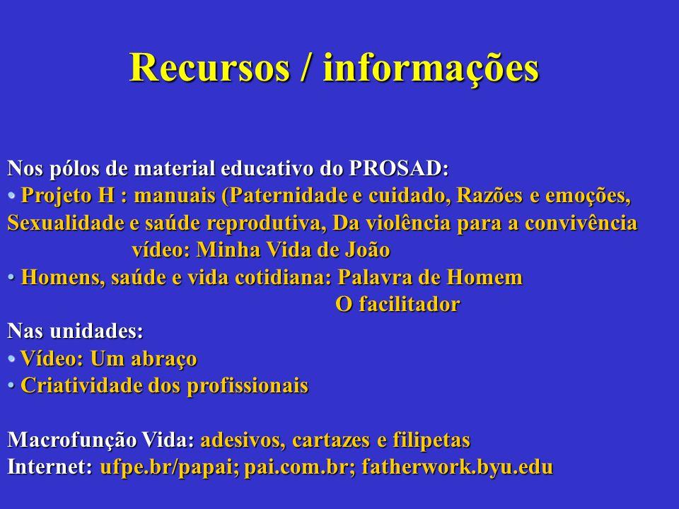 Recursos / informações Nos pólos de material educativo do PROSAD: Projeto H : manuais (Paternidade e cuidado, Razões e emoções, Sexualidade e saúde re