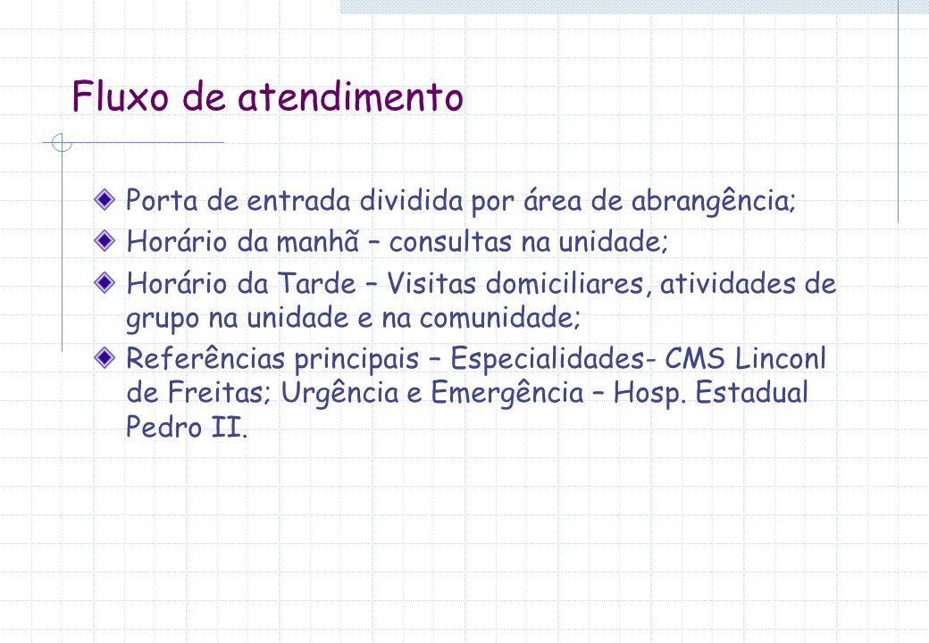 Pop. Cadastrada-Antares-Dez-01