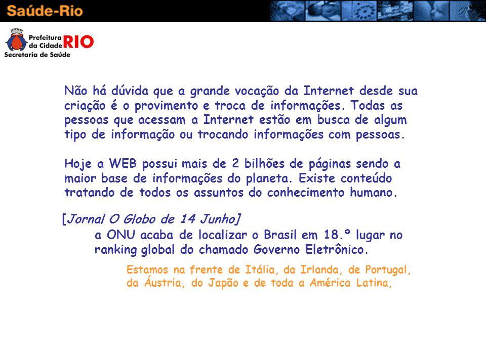 Abrigos e Albergues Instituições de Saúde Mental Hospitais Municipais outras Instituições Philipe Pinel Nise da Silveira