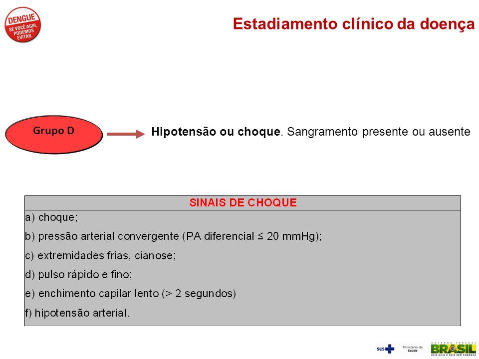 Hipotensão ou choque. Sangramento presente ou ausente Grupo D Estadiamento clínico da doença
