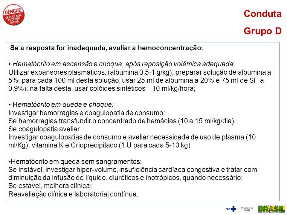 Se a resposta for inadequada, avaliar a hemoconcentração: Hematócrito em ascensão e choque, após reposição volêmica adequada: Utilizar expansores plas