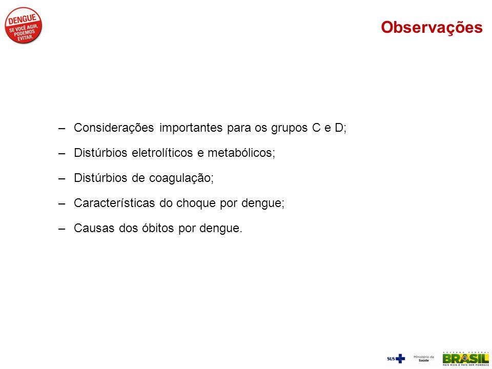 –Considerações importantes para os grupos C e D; –Distúrbios eletrolíticos e metabólicos; –Distúrbios de coagulação; –Características do choque por de