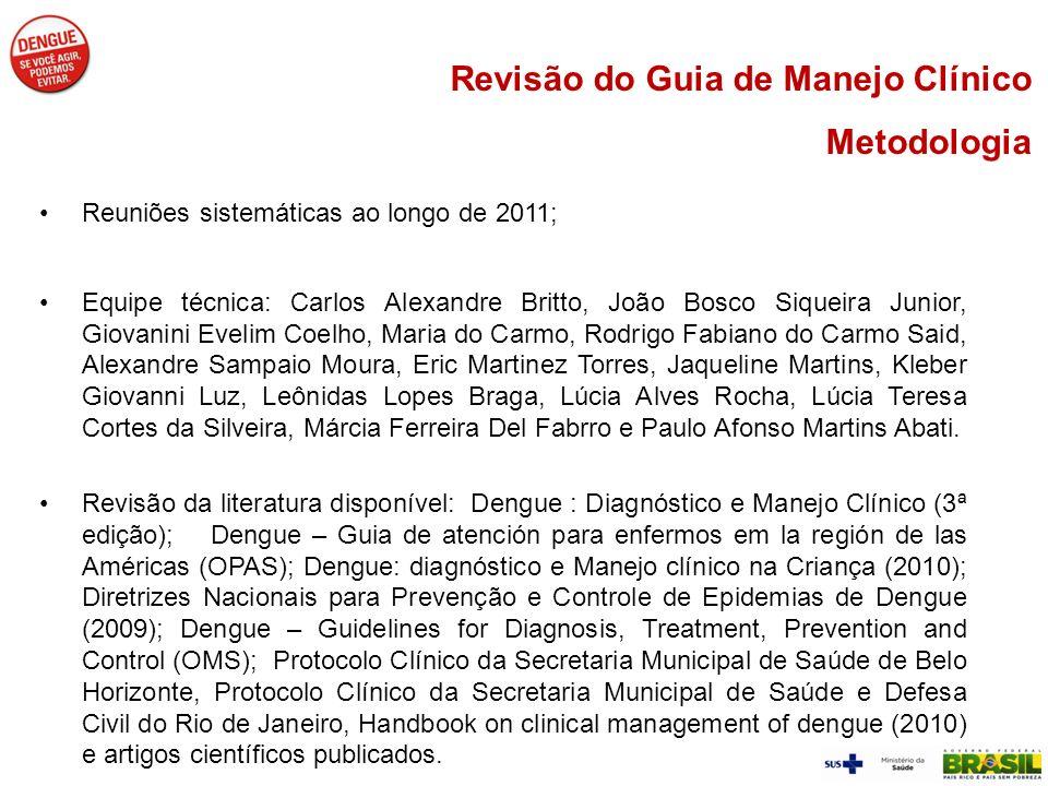 Revisão do Guia de Manejo Clínico Metodologia Reuniões sistemáticas ao longo de 2011; Equipe técnica: Carlos Alexandre Britto, João Bosco Siqueira Jun