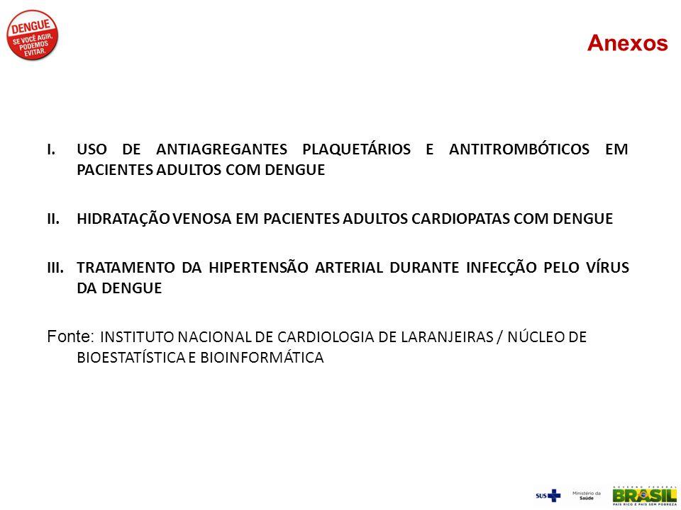 I.USO DE ANTIAGREGANTES PLAQUETÁRIOS E ANTITROMBÓTICOS EM PACIENTES ADULTOS COM DENGUE II.HIDRATAÇÃO VENOSA EM PACIENTES ADULTOS CARDIOPATAS COM DENGU