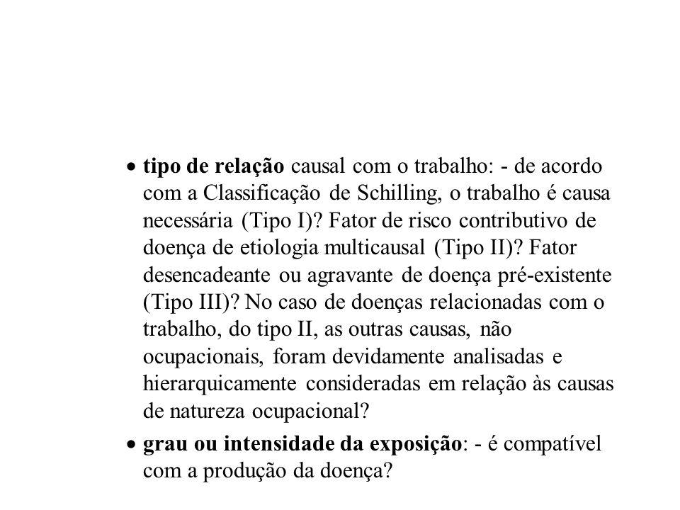 tipo de relação causal com o trabalho: - de acordo com a Classificação de Schilling, o trabalho é causa necessária (Tipo I).