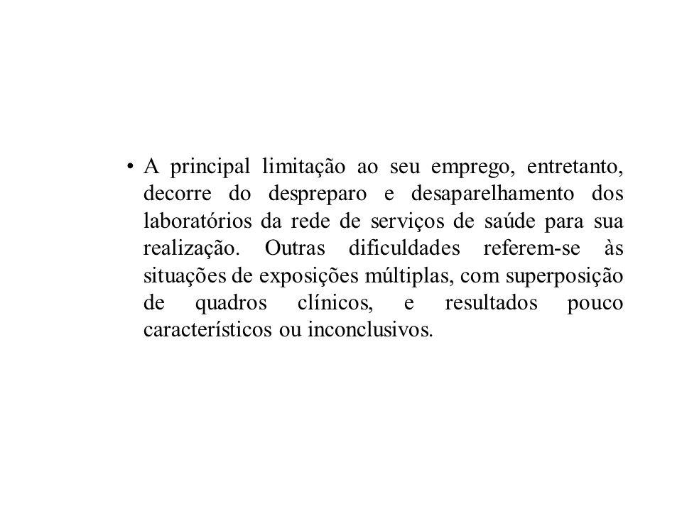 A principal limitação ao seu emprego, entretanto, decorre do despreparo e desaparelhamento dos laboratórios da rede de serviços de saúde para sua realização.