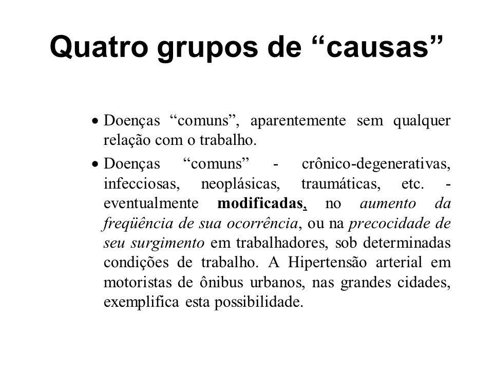 Quatro grupos de causas Doenças comuns, aparentemente sem qualquer relação com o trabalho.
