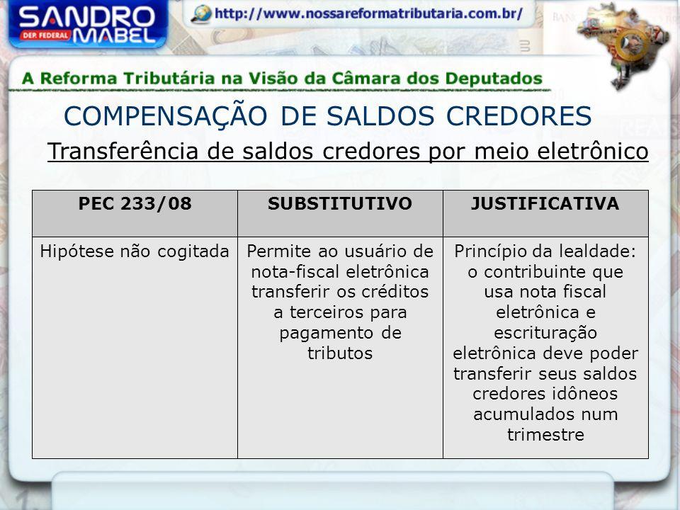 Transferência de saldos credores por meio eletrônico COMPENSAÇÃO DE SALDOS CREDORES PEC 233/08SUBSTITUTIVOJUSTIFICATIVA Hipótese não cogitadaPermite a