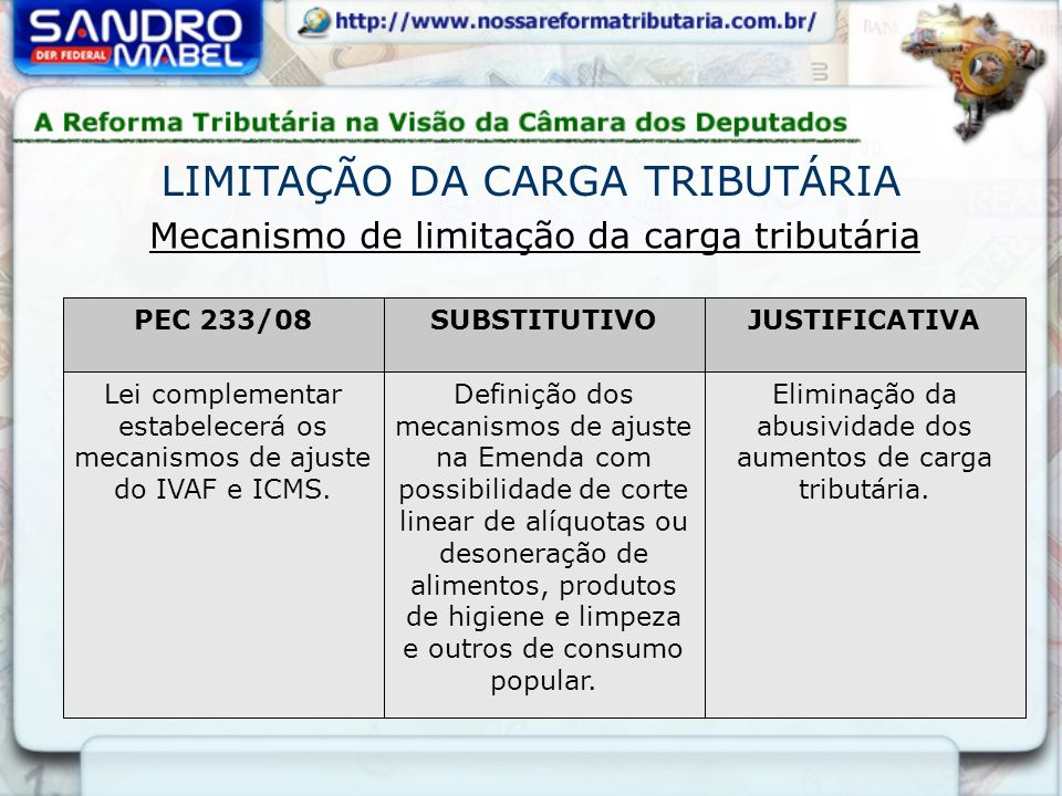 Mecanismo de limitação da carga tributária LIMITAÇÃO DA CARGA TRIBUTÁRIA PEC 233/08SUBSTITUTIVOJUSTIFICATIVA Lei complementar estabelecerá os mecanismos de ajuste do IVAF e ICMS.