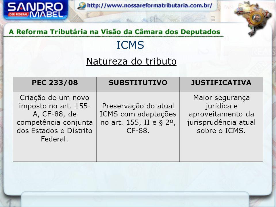 Natureza do tributo ICMS PEC 233/08SUBSTITUTIVOJUSTIFICATIVA Criação de um novo imposto no art. 155- A, CF-88, de competência conjunta dos Estados e D