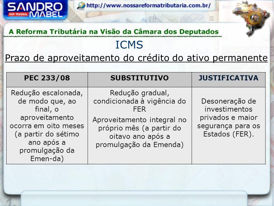 ICMS PEC 233/08SUBSTITUTIVOJUSTIFICATIVA Redução escalonada, de modo que, ao final, o aproveitamento ocorra em oito meses (a partir do sétimo ano após