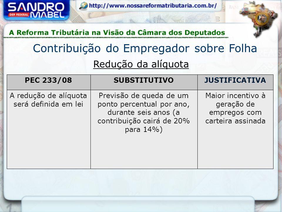 Contribuição do Empregador sobre Folha PEC 233/08SUBSTITUTIVOJUSTIFICATIVA A redução de alíquota será definida em lei Previsão de queda de um ponto pe