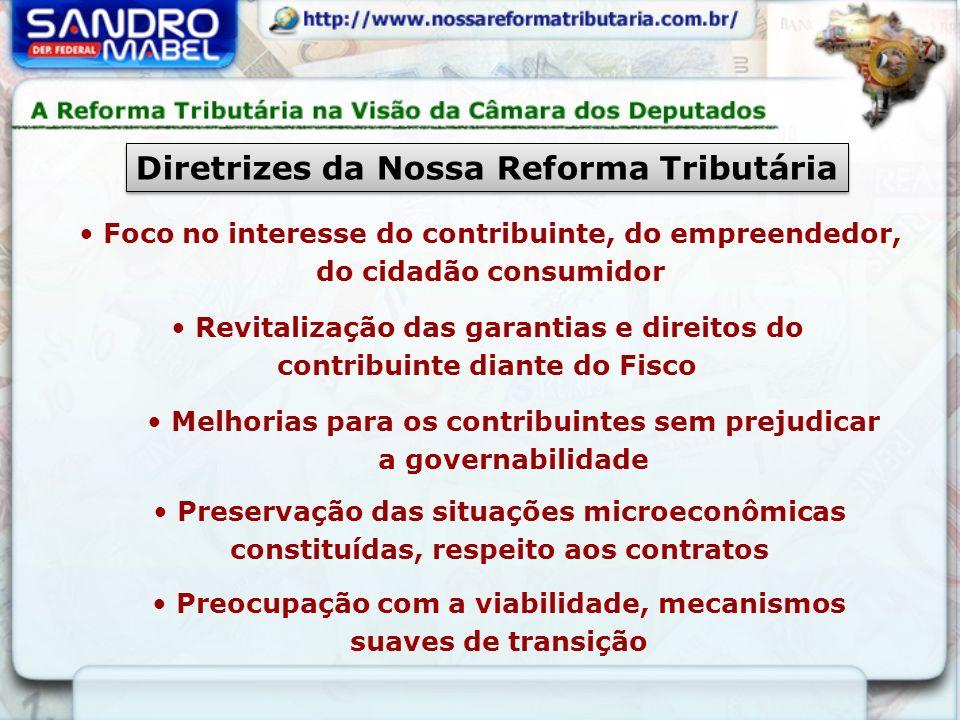 Foco no interesse do contribuinte, do empreendedor, do cidadão consumidor Diretrizes da Nossa Reforma Tributária Revitalização das garantias e direito