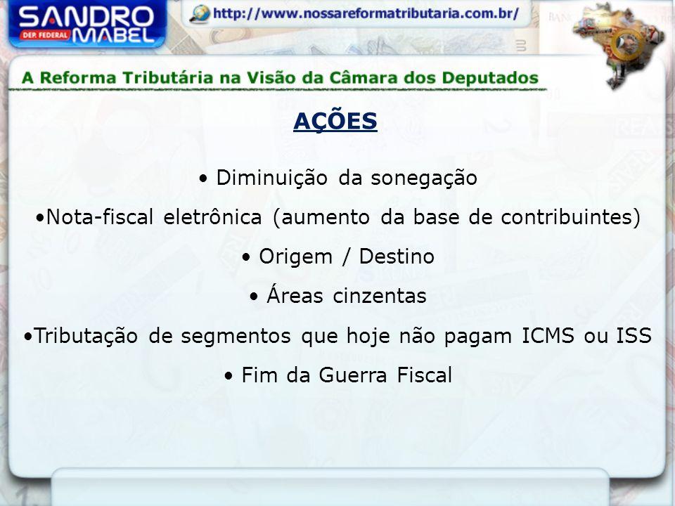 Diminuição da sonegação Nota-fiscal eletrônica (aumento da base de contribuintes) Origem / Destino Áreas cinzentas Tributação de segmentos que hoje nã