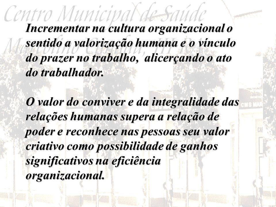 Desafio e compromisso da Direção: Implantar a gestão participativa tendo como foco em questão compartilhar, melhorar a comunicação e viabilizar o mode