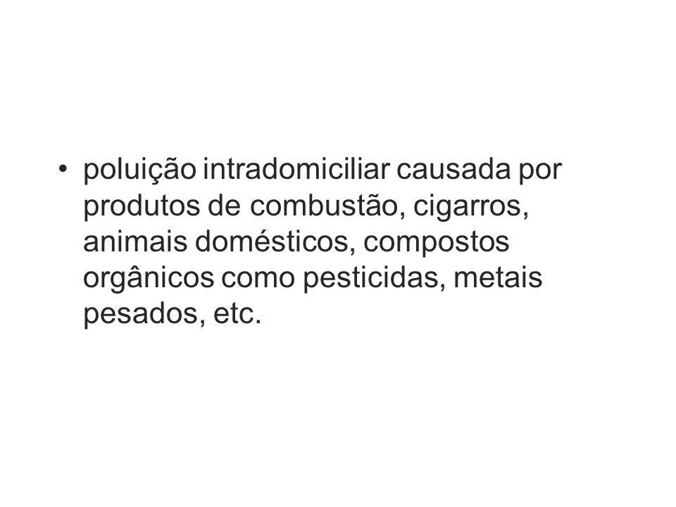 poluição intradomiciliar causada por produtos de combustão, cigarros, animais domésticos, compostos orgânicos como pesticidas, metais pesados, etc.
