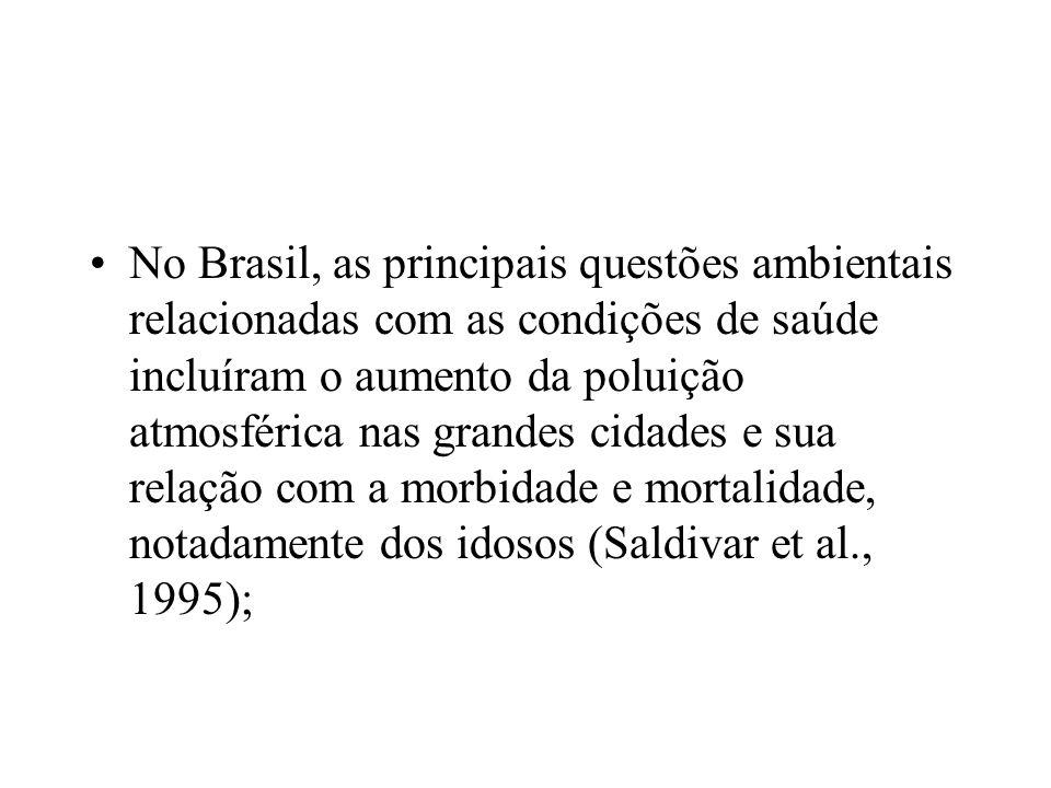 No Brasil, as principais questões ambientais relacionadas com as condições de saúde incluíram o aumento da poluição atmosférica nas grandes cidades e