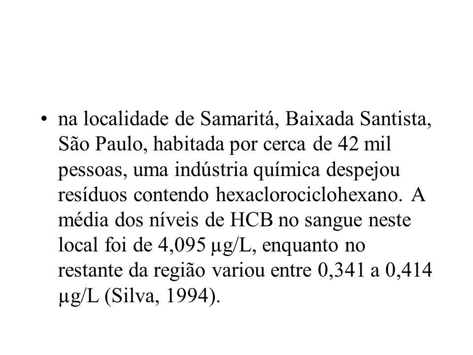na localidade de Samaritá, Baixada Santista, São Paulo, habitada por cerca de 42 mil pessoas, uma indústria química despejou resíduos contendo hexaclo