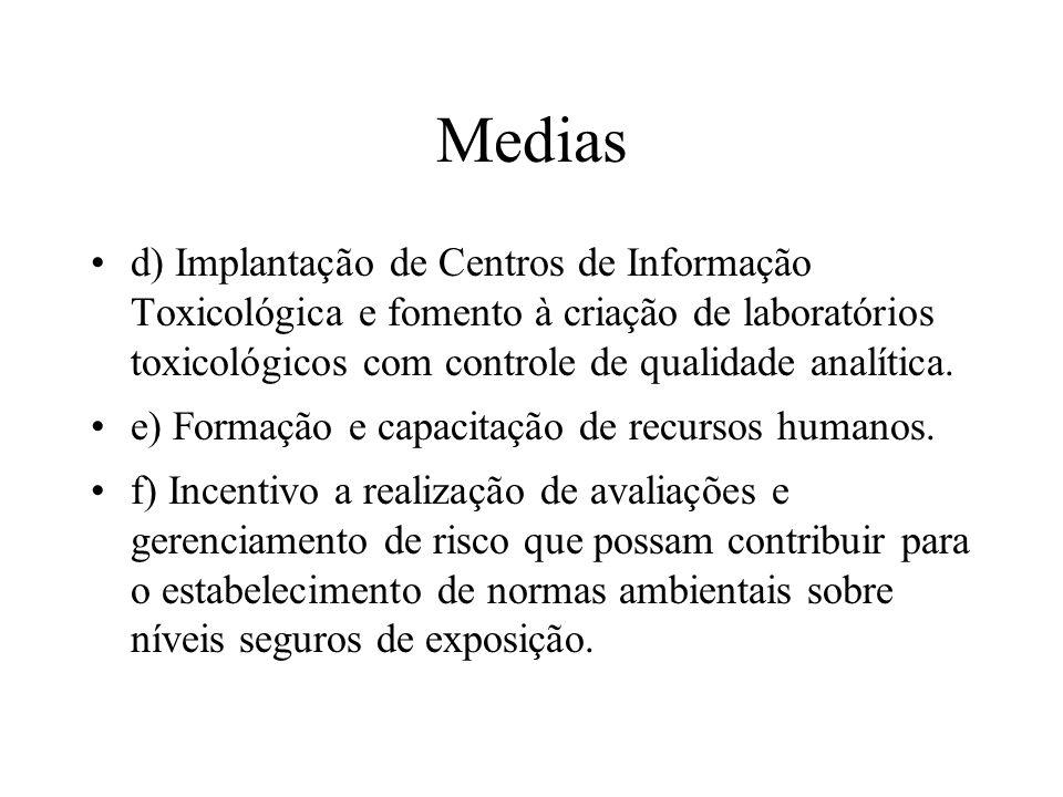 Medias d) Implantação de Centros de Informação Toxicológica e fomento à criação de laboratórios toxicológicos com controle de qualidade analítica. e)