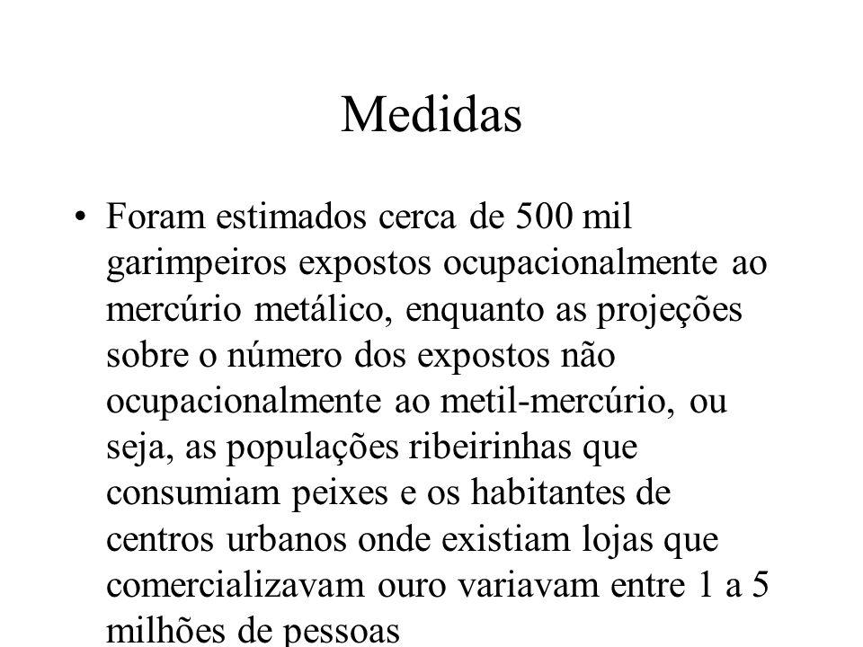 Medidas Foram estimados cerca de 500 mil garimpeiros expostos ocupacionalmente ao mercúrio metálico, enquanto as projeções sobre o número dos expostos