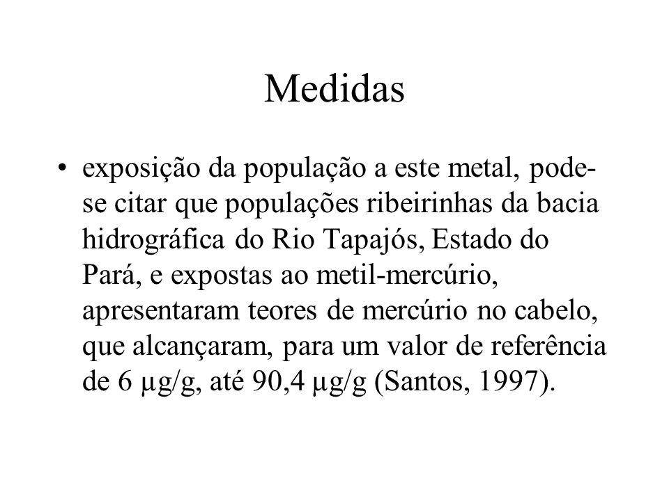 Medidas exposição da população a este metal, pode- se citar que populações ribeirinhas da bacia hidrográfica do Rio Tapajós, Estado do Pará, e exposta