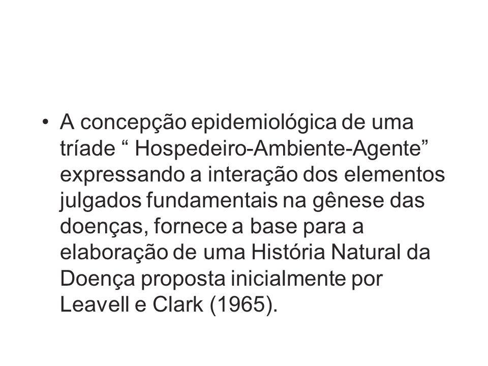 A concepção epidemiológica de uma tríade Hospedeiro-Ambiente-Agente expressando a interação dos elementos julgados fundamentais na gênese das doenças,