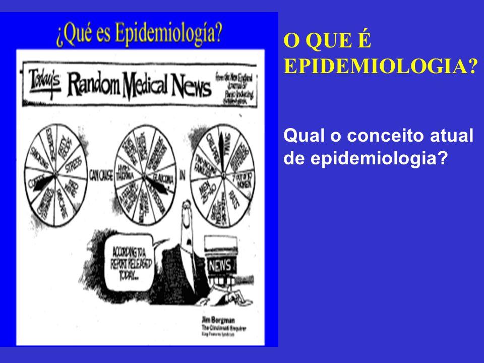 O QUE É EPIDEMIOLOGIA? Qual o conceito atual de epidemiologia?