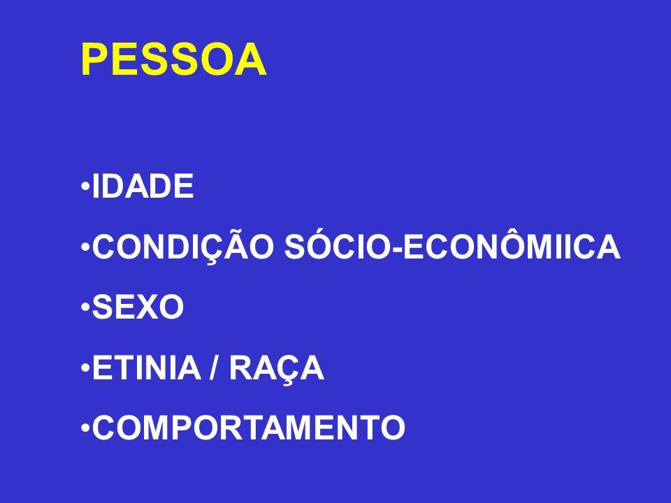 PESSOA IDADE CONDIÇÃO SÓCIO-ECONÔMIICA SEXO ETINIA / RAÇA COMPORTAMENTO