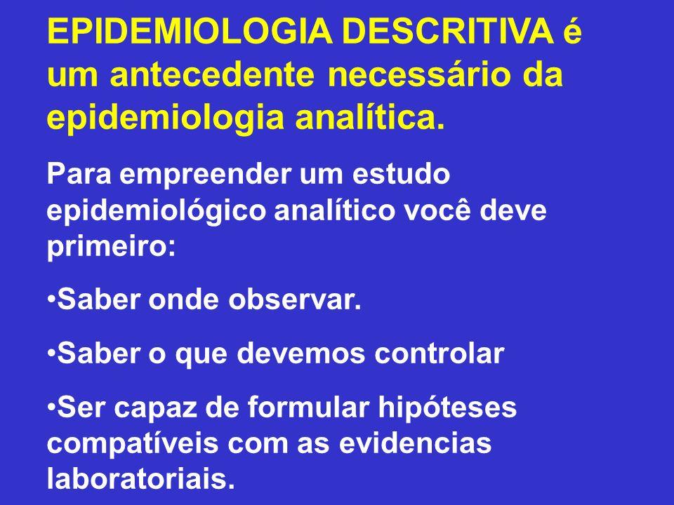 EPIDEMIOLOGIA DESCRITIVA é um antecedente necessário da epidemiologia analítica. Para empreender um estudo epidemiológico analítico você deve primeiro