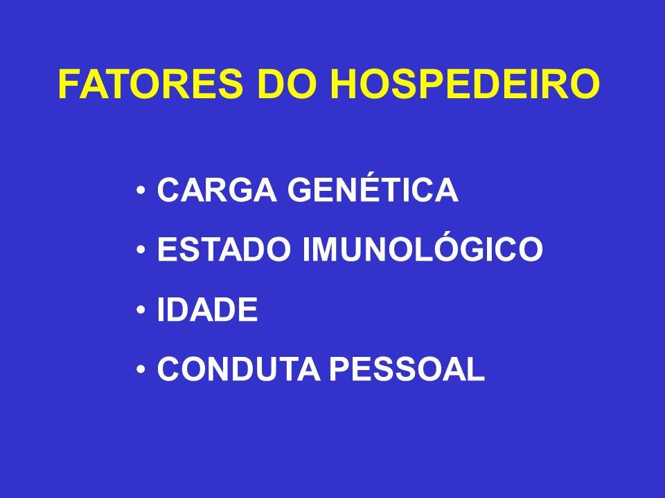 CARGA GENÉTICA ESTADO IMUNOLÓGICO IDADE CONDUTA PESSOAL FATORES DO HOSPEDEIRO